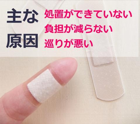 指のひび割れの原因