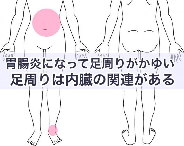 胃腸炎になって足周りがかゆい