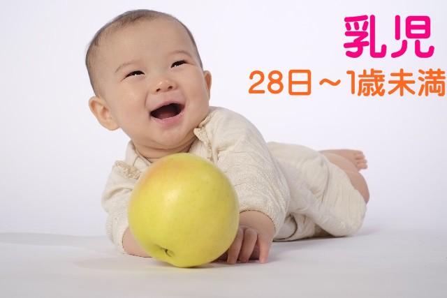 乳児の発育とアトピー
